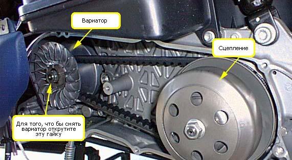 Разбираем вариатор скутера фото