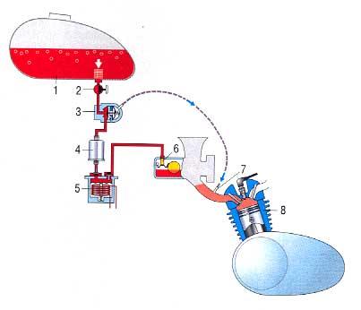 Устройство топливной системы мотоцикла фото