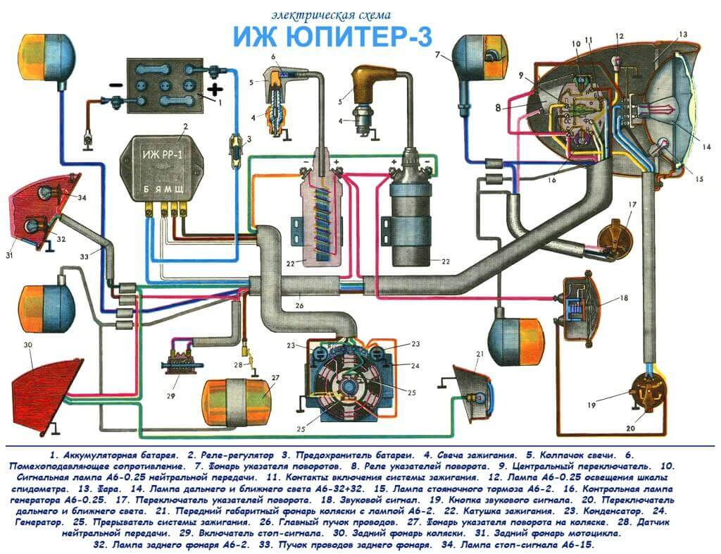 Схема устройства мотоцикла иж-2 в
